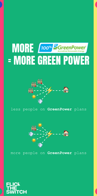 Flick The Switch - More Green Power