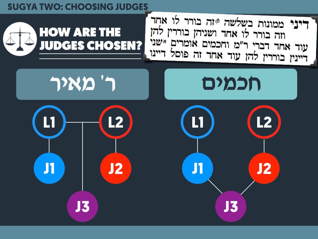 Sanhedrin Slides.009.jpeg