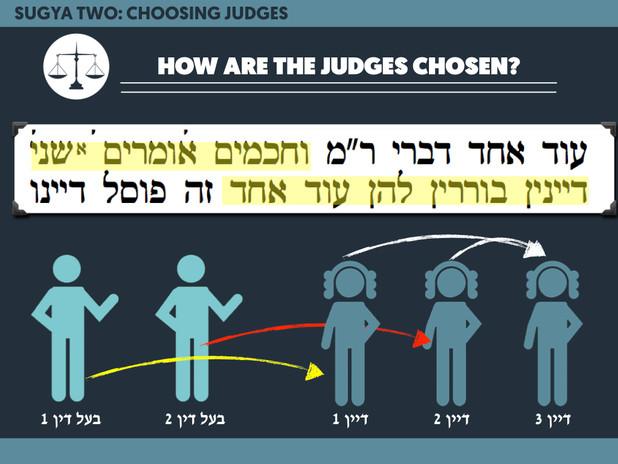 Sanhedrin Slides.008.jpeg