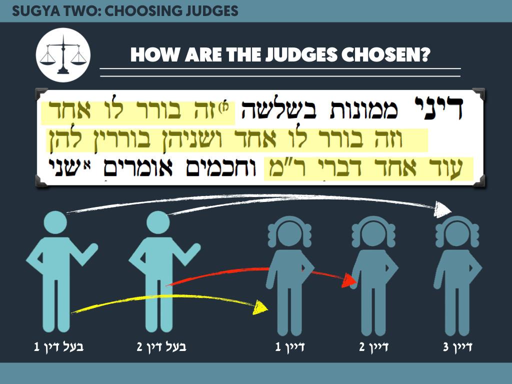 Sanhedrin Slides.007.jpeg
