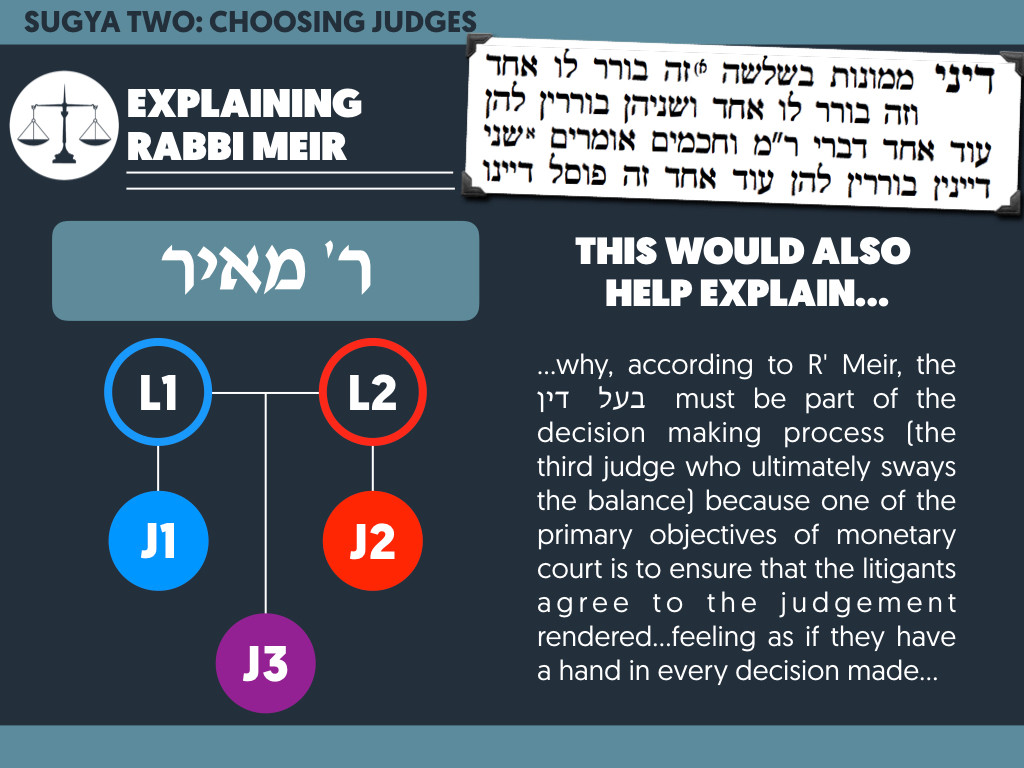 Sanhedrin Slides.024.jpeg