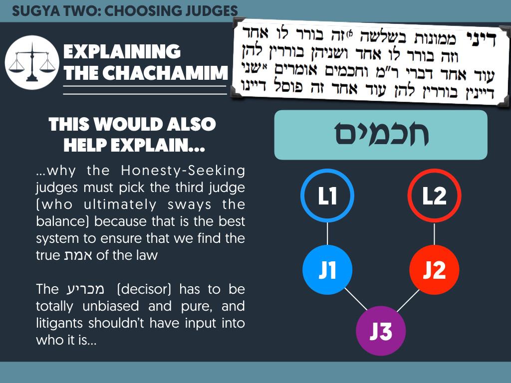 Sanhedrin Slides.026.jpeg