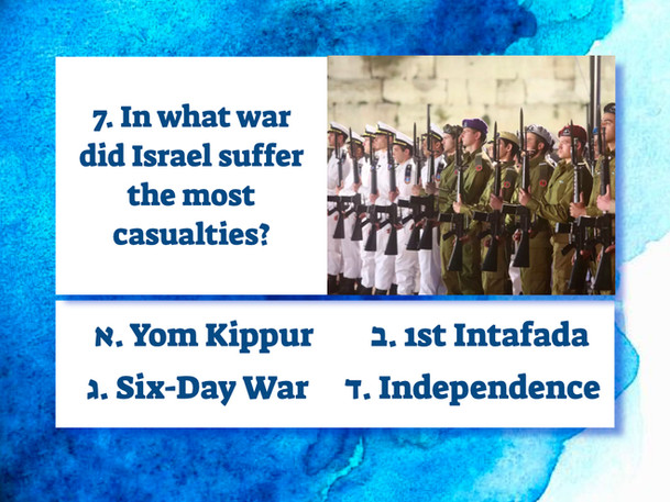 Israel Panoply.049.jpeg