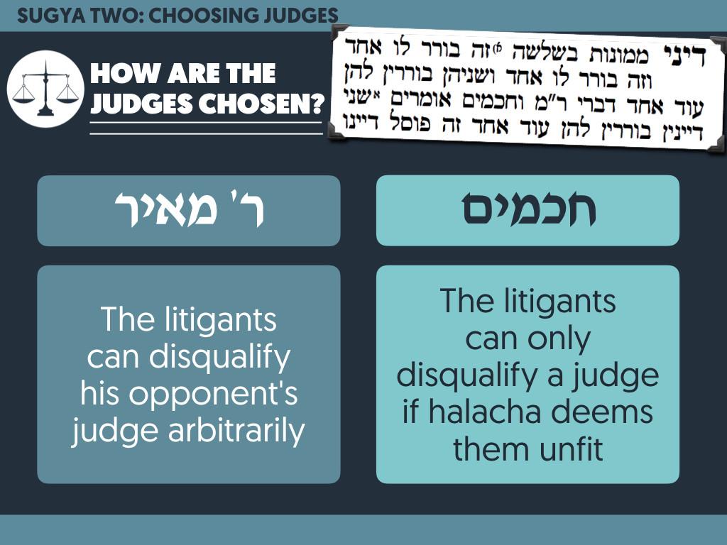 Sanhedrin Slides.013.jpeg
