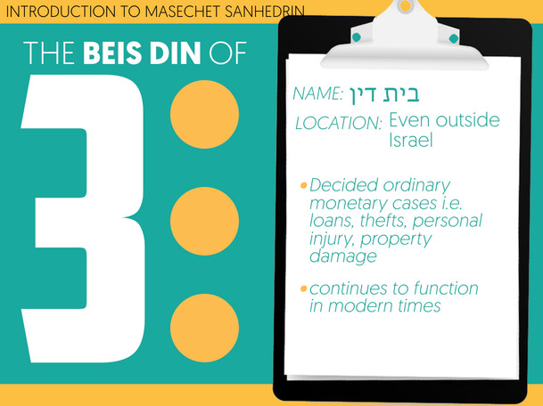 Sanhedrin Slides.011.jpeg