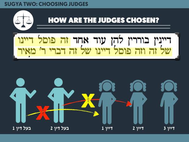 Sanhedrin Slides.010.jpeg