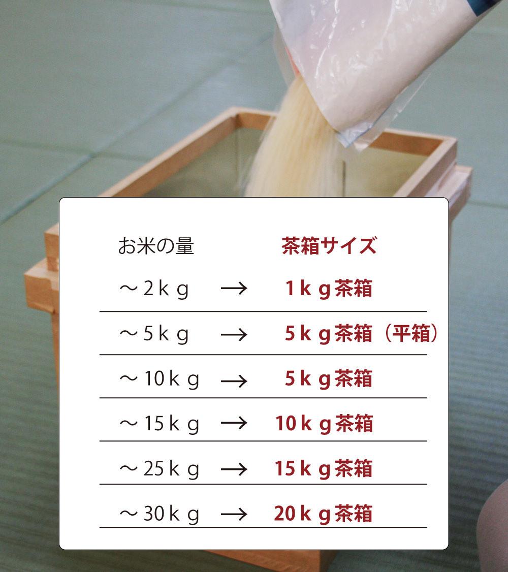 米びつとして茶箱を使う