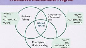 Project AERO Math, Science, English/Language Arts, Social Studies & World Languages
