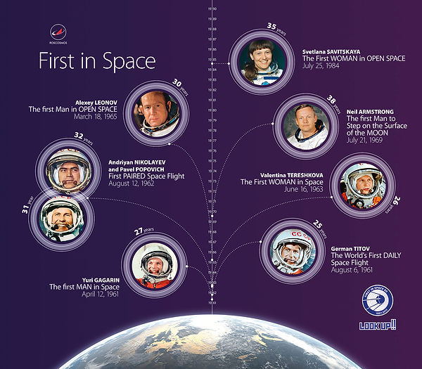 61 first in space.jpg