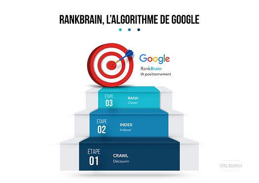 RankBrain-Algorithme-IA-Google-Crawl-Ind