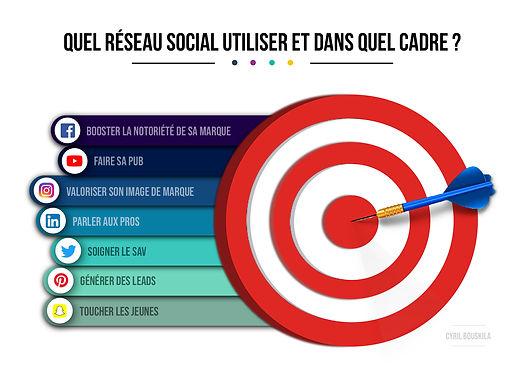 Création - Cyril - Réseaux sociaux.jpg