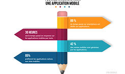 cyril-bouskila-infographie-applications-