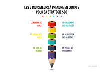 cyril-bouskila-infographie-seo-indicateu