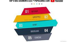 cyril-bouskila-infographie-youtube.jpg