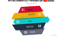 cyril-bouskila-infographie-youtube.jpg