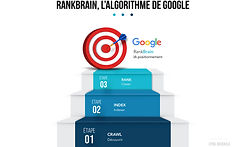 cyril-bouskila-infographie-rankbrain-goo