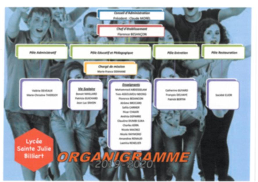 Organnigramme 2019 2020.jpg