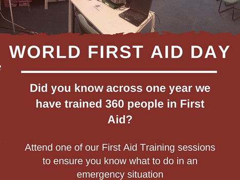 Would you know what to do in a first aid emergency?