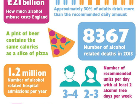 Alcohol Abuse Facts and Stats