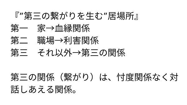 """『""""第三の関係を生む""""居場所』 家→職場→それ以外の新たな場所 血縁関係→利害関"""