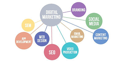 png-clipart-digital-marketing-marketing-
