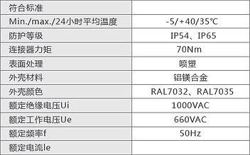 XL-III密集型铜母线槽参数.jpg