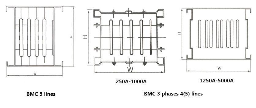 BMC空气绝缘母线示意图.jpg