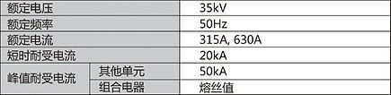 ZBWS太阳能光伏智能预装式箱式变电站参数高压.jpg