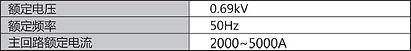 DQF系列风力发电箱式变电站参数低压.jpg