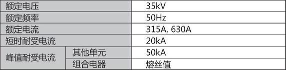DQF系列风力发电箱式变电站参数高压.jpg
