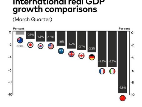 Australia's Recession- June 2020
