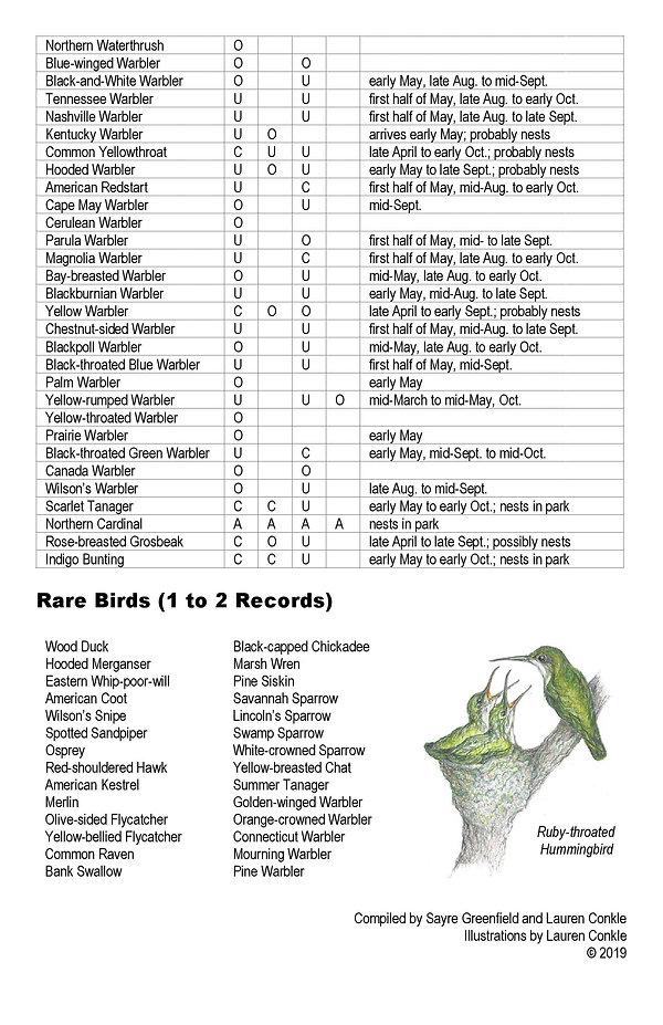 WashPark bird checklist final with capti