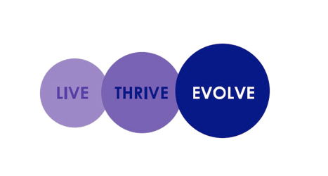 Live Thrive Evolve.png