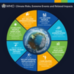 new-climate-statement-infographic_2018_0