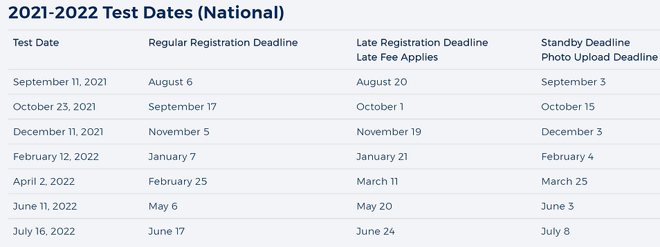 2021-2022 ACT Test Dates.PNG
