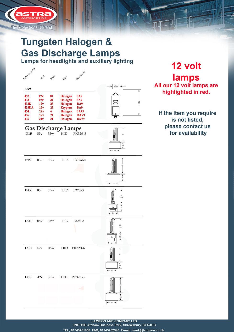 Tungsten Halogen 4 and GAS Discharge.jpg