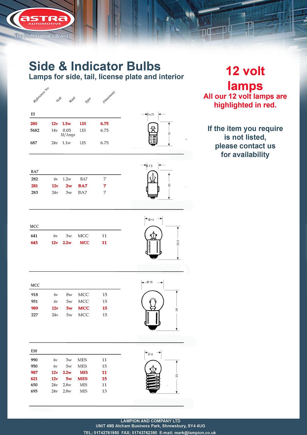 Side and indicators 1.jpg