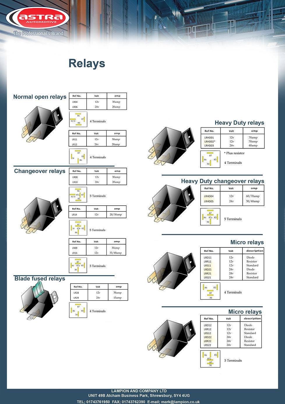 Relays copy.jpg