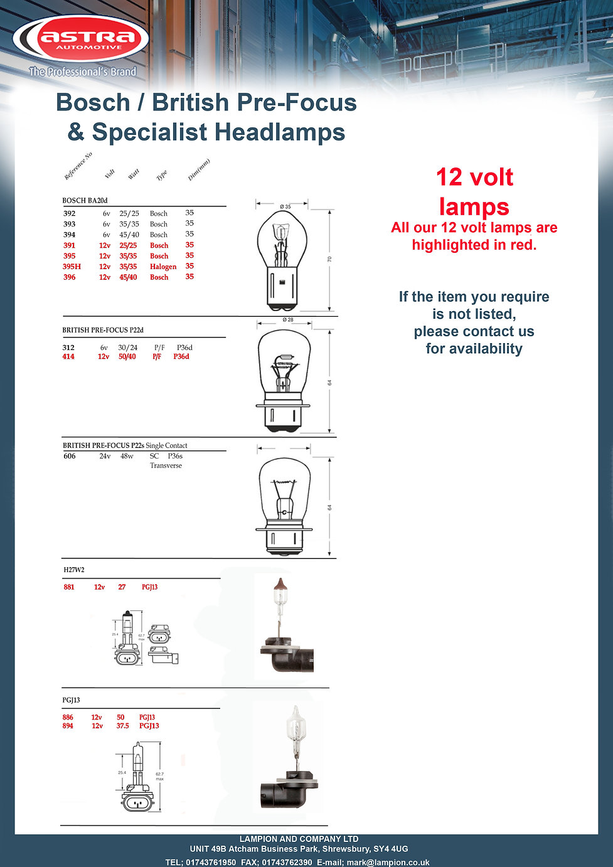 Bosch Pre Focus & Specialist.jpg