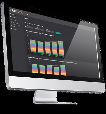 Priocta organizational change management