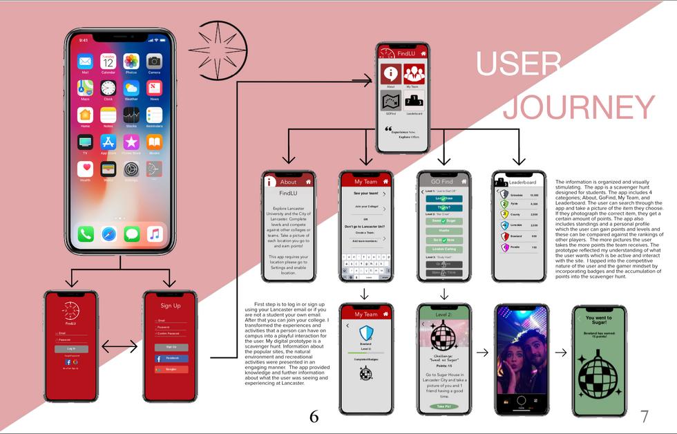 User Jounrey