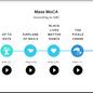 GBC MASS MoCA Project