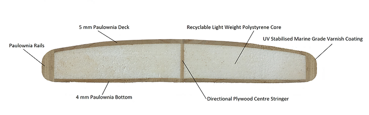 Cross Section with Timber Rails.png