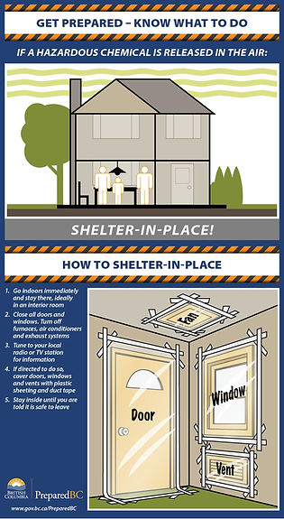 Shelter In Place Instructions