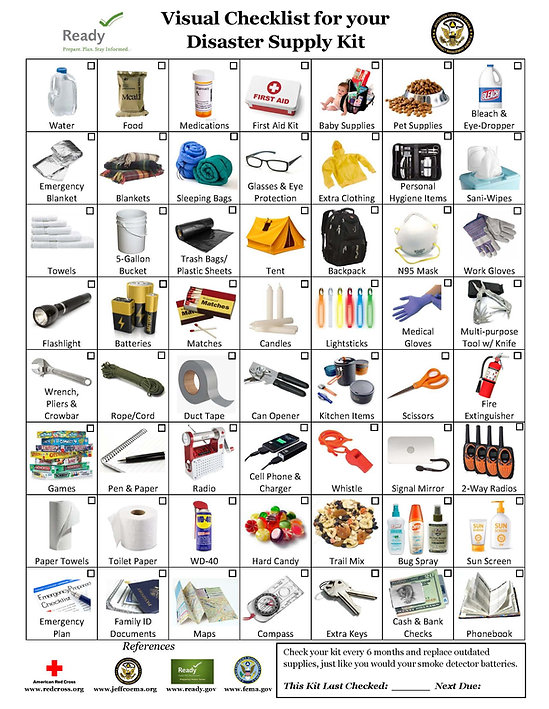 Visual Emergency Supply Kit Checklist