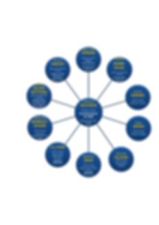 Organigramme DMG 2019-2020.png