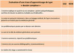 evaluation-dune-trace-decrivant-un-dossi