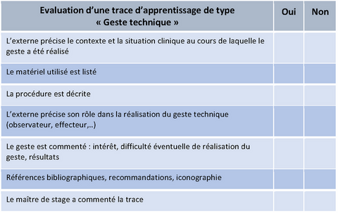 evaluation-dune-trace-decrivant-un-geste