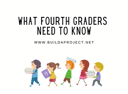 What Fourth Graders Need to Know