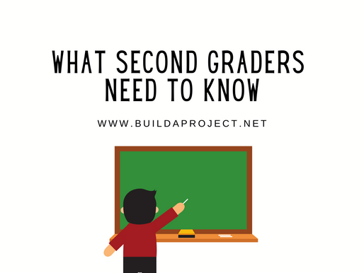 What Second Graders Need To Know: Ages 7-9⠀